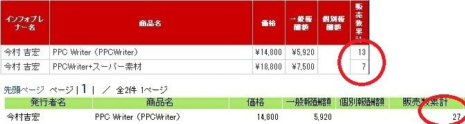 ppc writer 売上